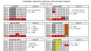 Kalender Akademik 300x168 - KALENDER AKADEMIK DAN KEGIATAN TAHUN PELAJARAN 2019 - 2020