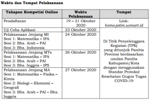 Jadwal Pelaksanaan 300x203 - KOMPETENSI SAINS MADRASAH TINGKAT JAWA TIMUR