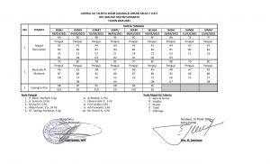 Jadwal Uji Talenta 1 300x182 - JADWAL UJI TALENTA WAJIB (AGAMA & UMUM) KELAS 7, 8 & 9