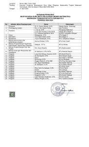 SK MGMP MATEMATIKA untuk MTs SURABAYA 2 Revisi 2 182x300 - SK KKM DAN SK MGMP MATEMATIKA DAN BAHASA INDONESIA TINGKAT MADRASAH TSANAWIYAH KOTA SURABAYA MASA BAKTI 2020-2024